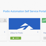 Podio integrations